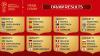 SportivaMente - Il Mondiale di Russia (Foto internet)