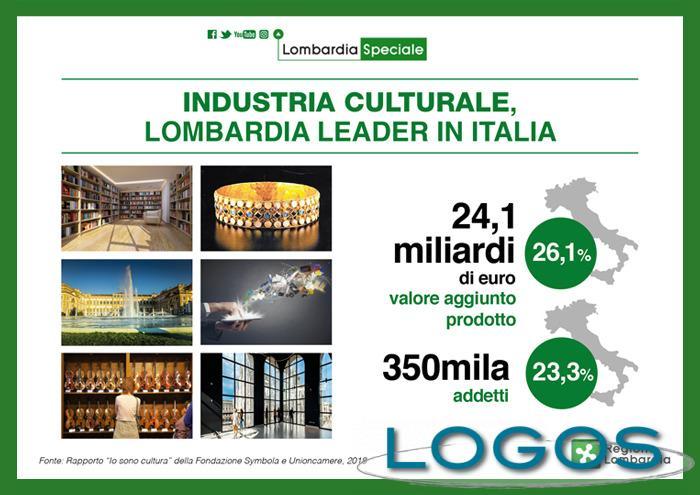 Milano - Lombardia leader in cultura e creatività