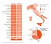 Territorio - Presenza della mafia nel territorio (da internet, dati al 2013)