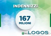 Milano - 'Rilancio Lombardia' (Foto internet)