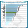 Salute - Terapia intensiva in Lombardia al 17 gennaio 2021