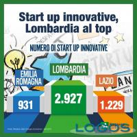 Milano - Start up