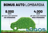 Motori - Bonus auto Lombardia
