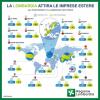 Milano - Imprese estere