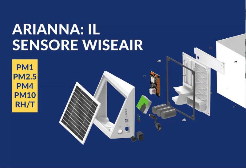Ambiente - Centralina Arianna Wiseair